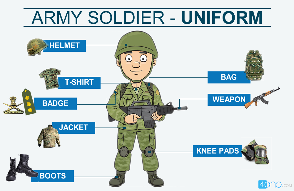 indian army training videos uniform images for facebook dp