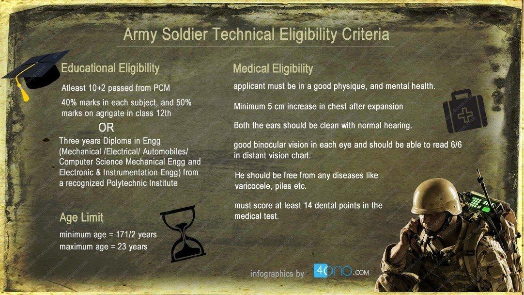 Soldier technical eligibility criteria