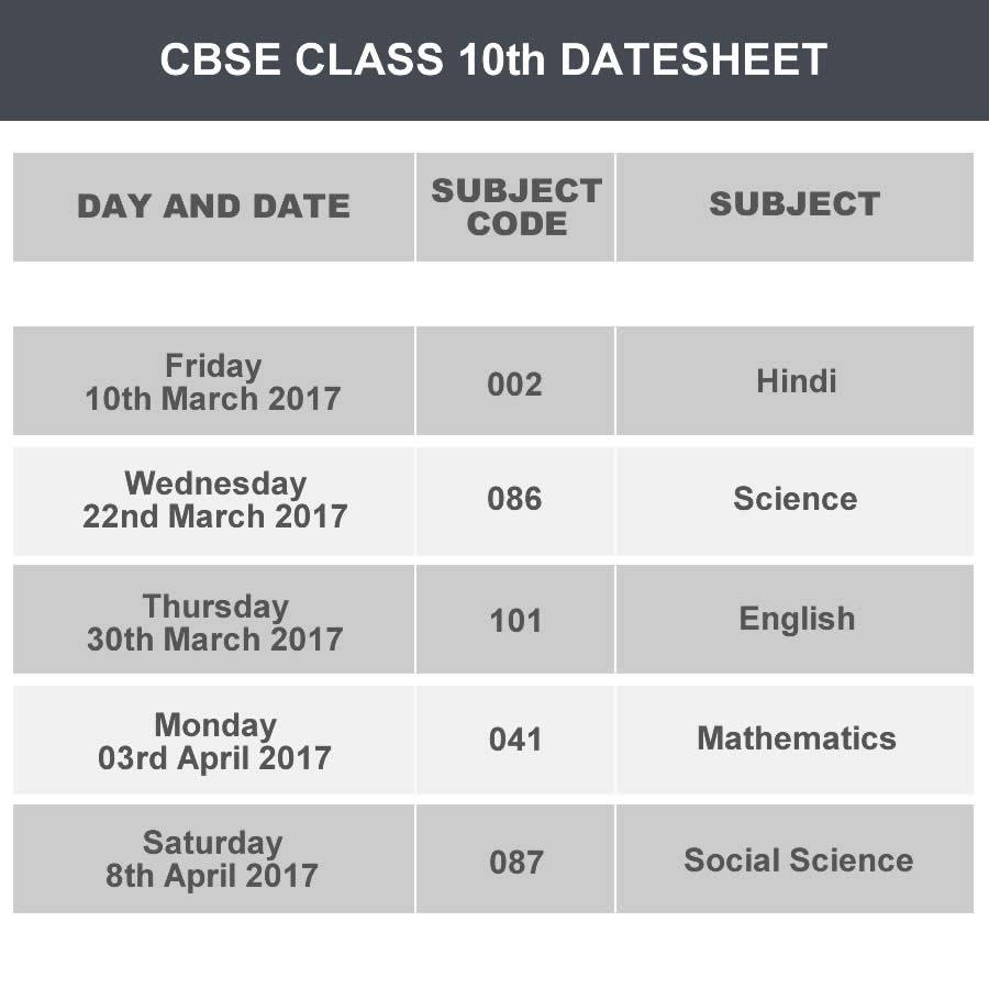 10th exam Update: cg board 10th result 2018 declared on 9th may 2018 check cgbse 10th result 2018 in the official website cgbsenicin nowcheck updates on results, toppers list, pass percentage details and more here is the main update about the cgbse 10 th result for the students who have appeared in the 10 th examinations in the academic year 2017-18 of chhattisgarh state.