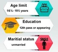 nda-eligibility
